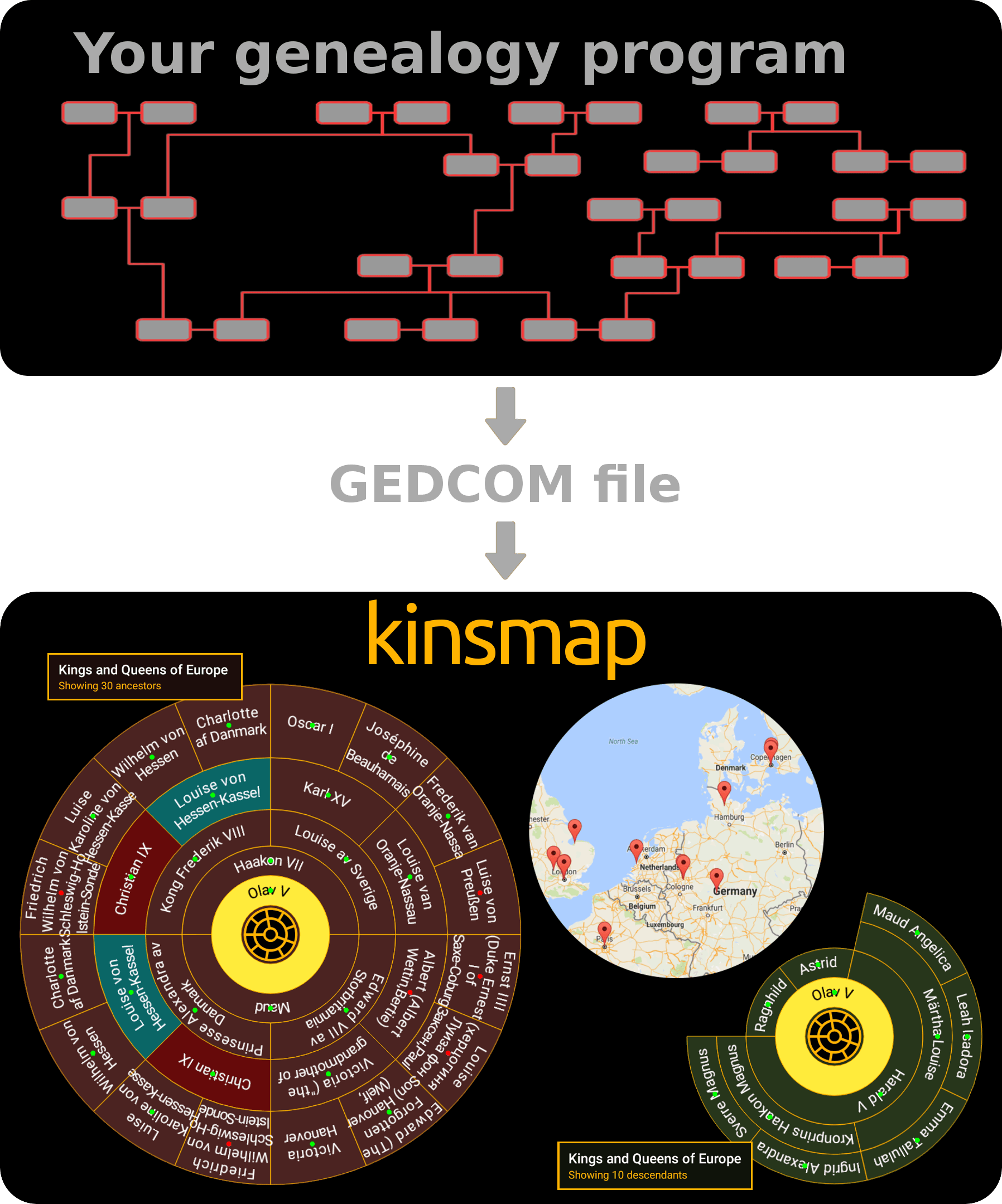 The Kinsmap attraction